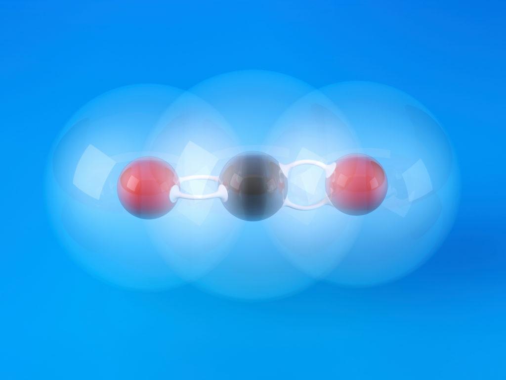 CO2 molekyl